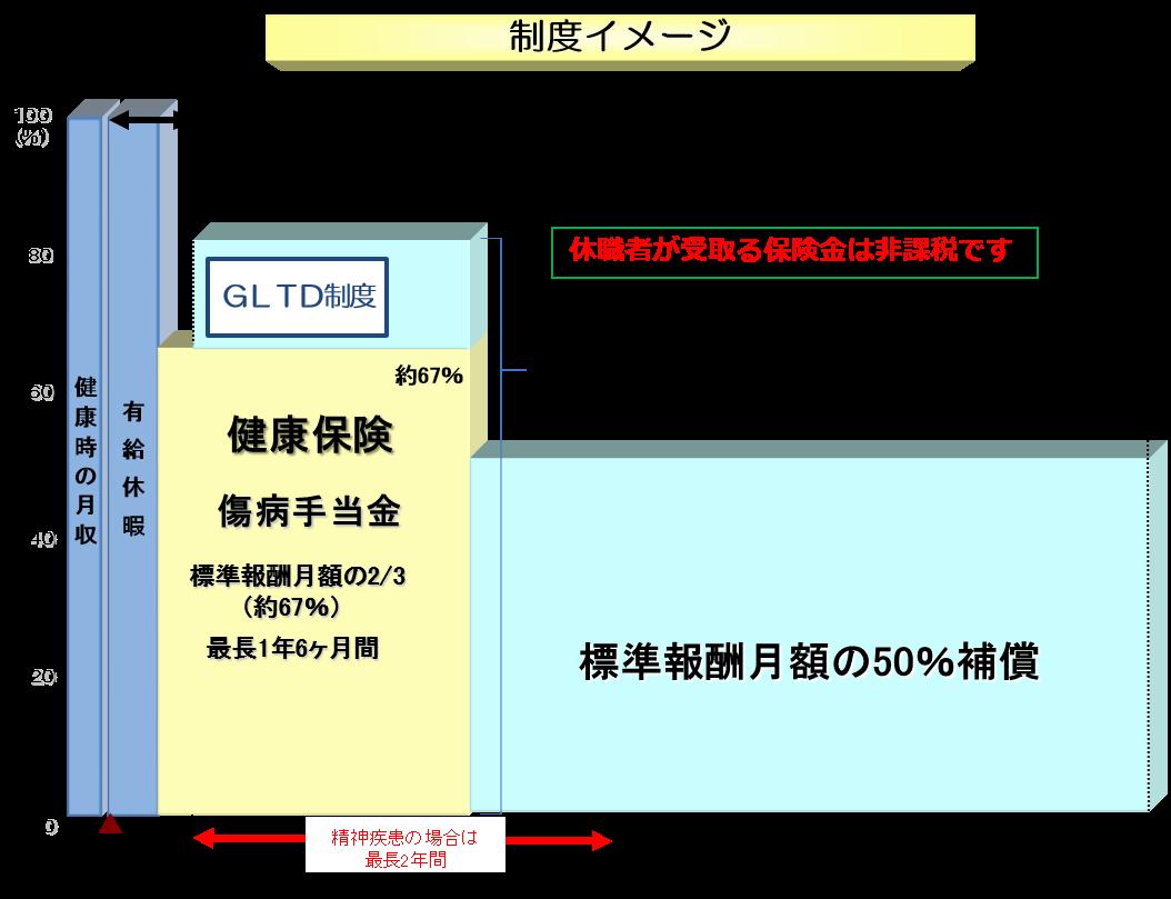 制度図.png